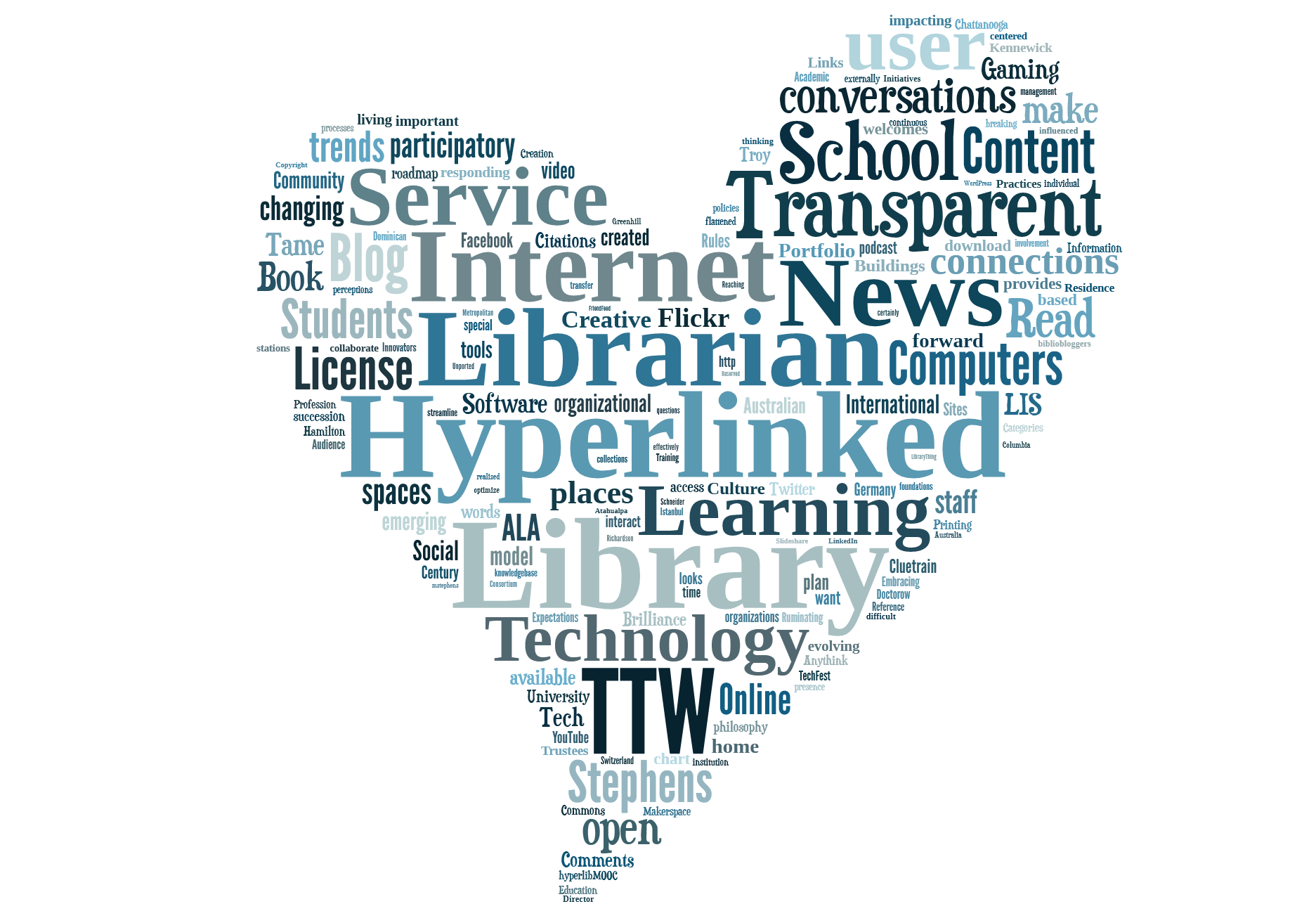 News: The Hyperlinked Library MOOC Fall 2013 Announced